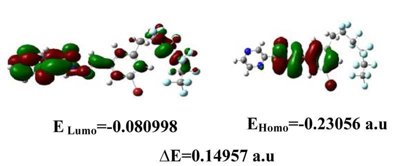 молекулярных орбиталей