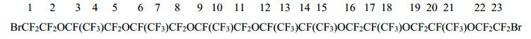 spectrum 19F NMR of dibromide 5